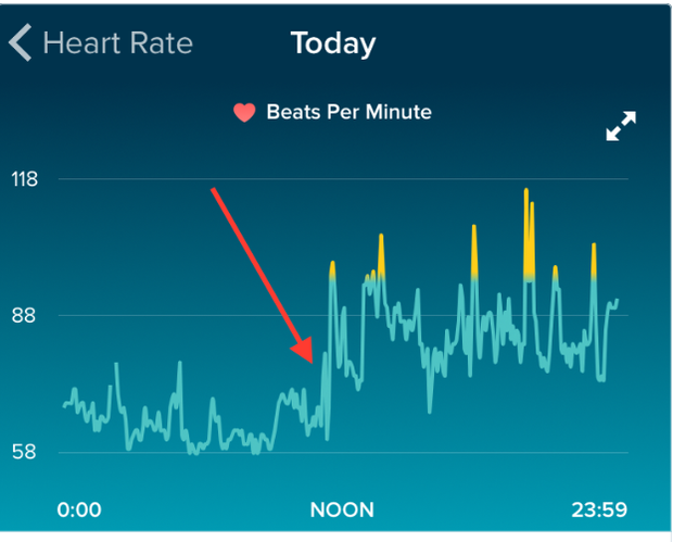 Fitbit Shows How A Break Up Affected Mans Heart Rate Mid Atlantic