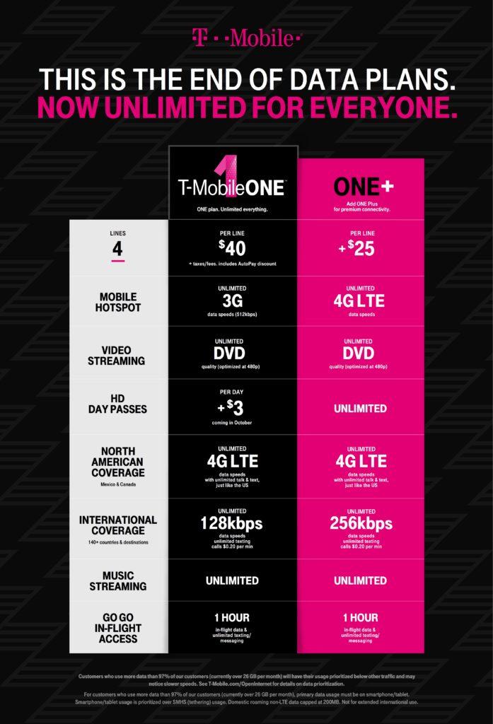 t mobile one vs magenta