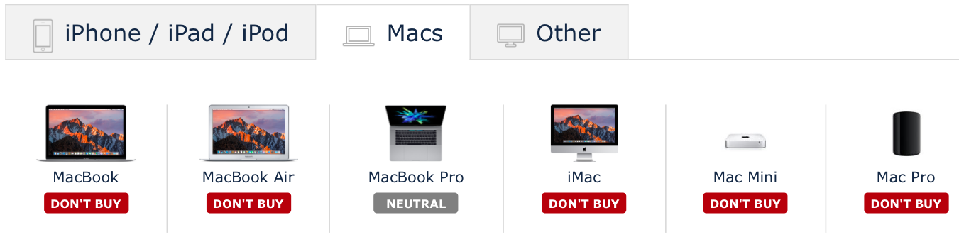 apple is sorry about a pause in mac upgrades mid atlantic rh midatlanticconsulting com macrumors buyers guide imac macrumors buyers guide imac