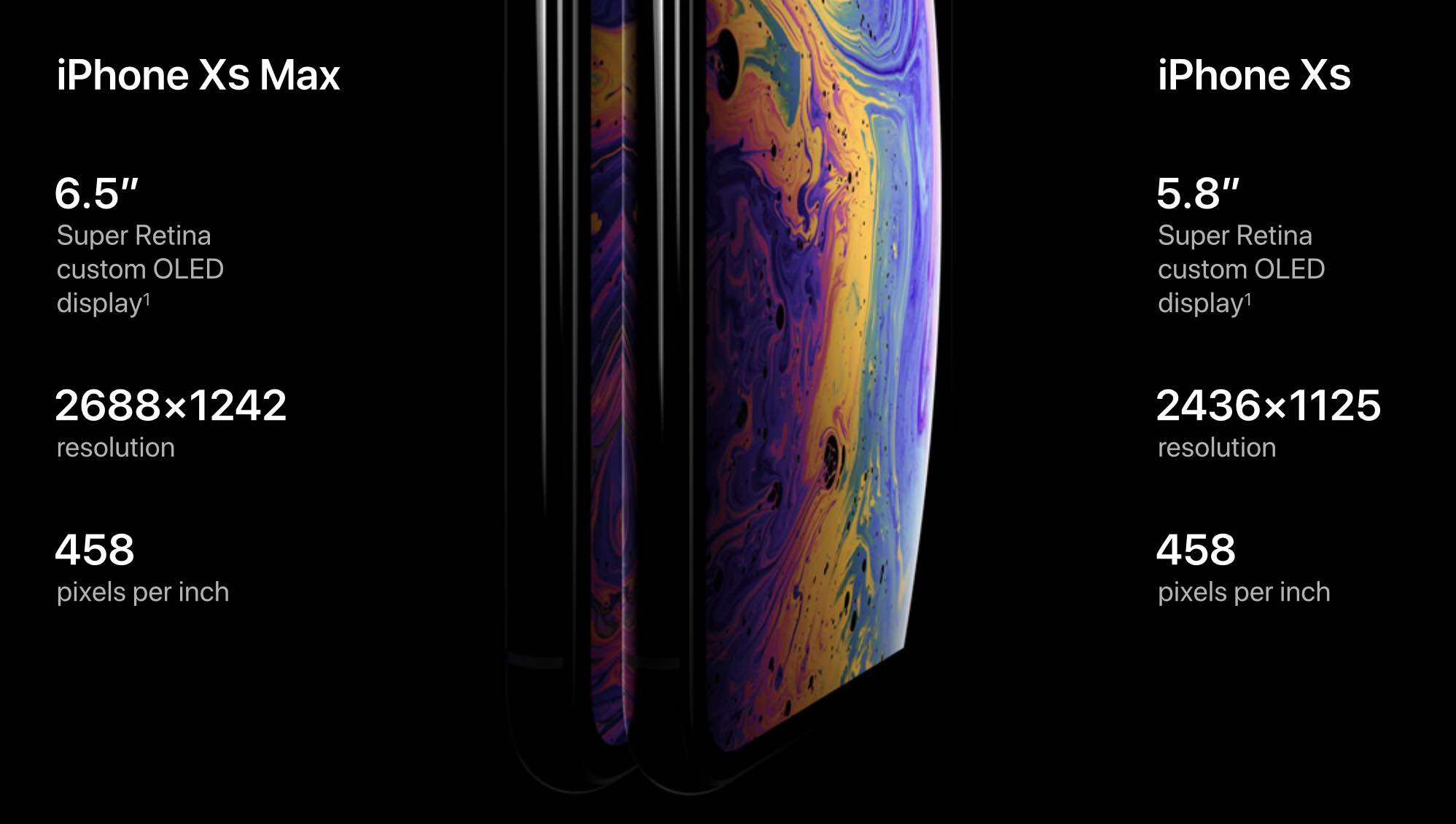 new concept e2f05 c051a iPhone XS Max's OLED screen has some notable improvements over the ...