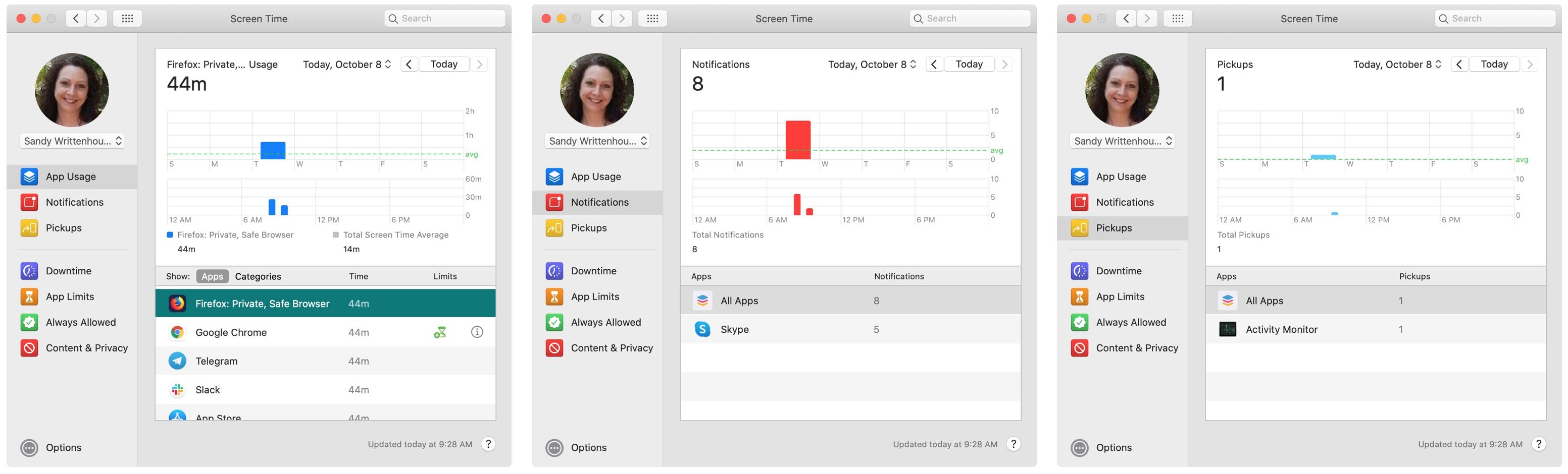 Screen Time Reports on Mac