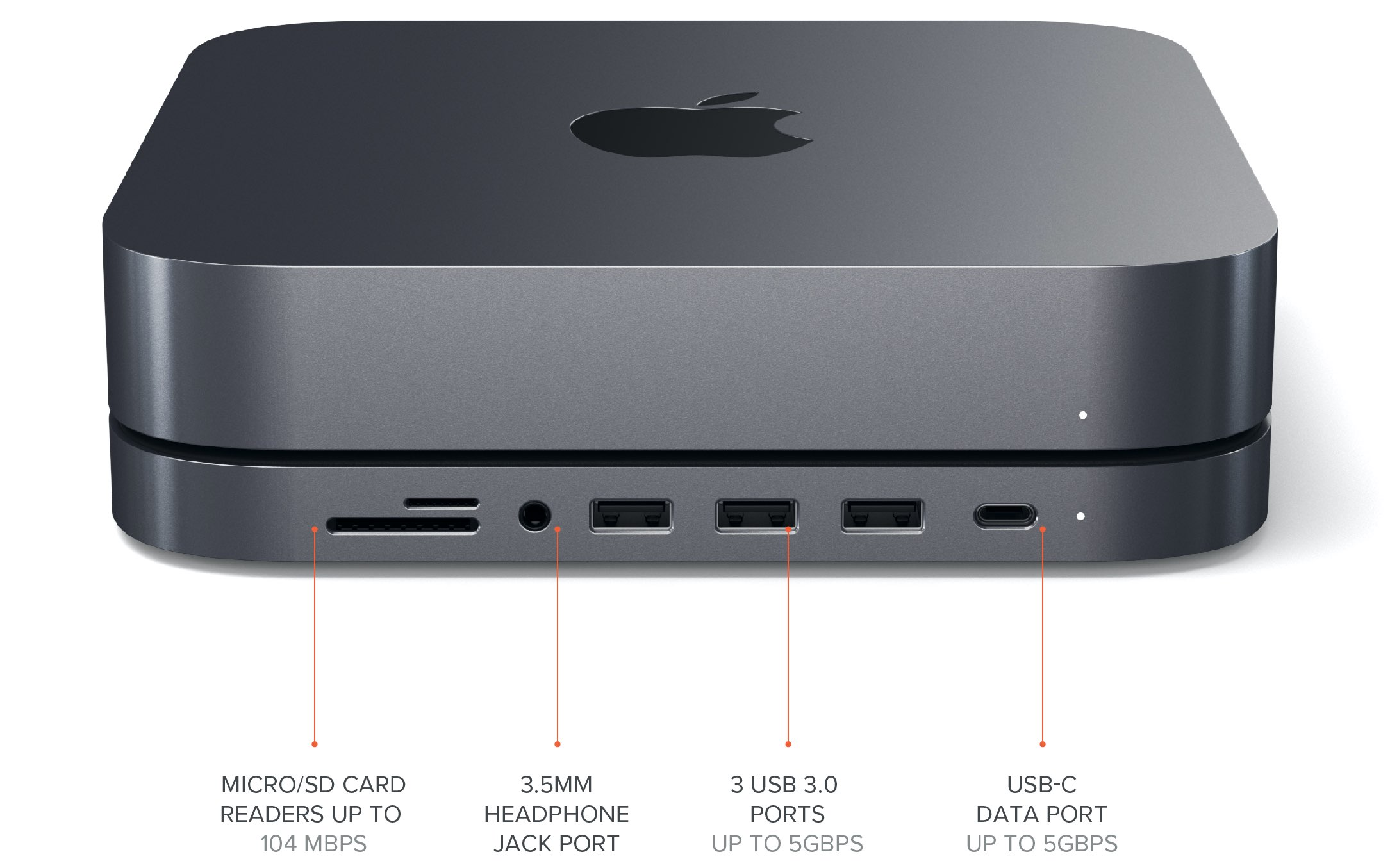 Satechi Type-C Aluminum Stand & Hub and Mac mini diagram